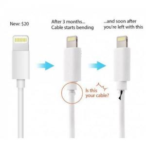 USB data cable protector